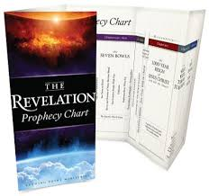 David Jeremiah Free Prophecy Chart The Revelation Prophecy Chart Davidjeremiah Org