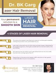 cost of laser hair removal in gurgaon