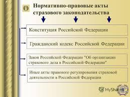 Презентация на тему Договор страхования по гражданскому  5 Конституция Российской
