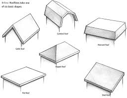 Advantages and Disadvantages of Different Roofing Styles - All Roofing Info