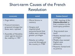 short essay causes french revolution coursework help short essay causes french revolution
