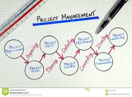 business project management diagram royalty free stock photo    business project management diagram