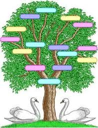Supercool Ideas For A Family Tree Project That Youll Be
