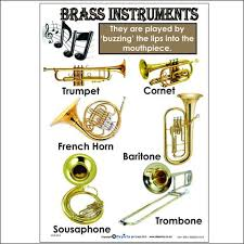 Brass Instruments Wall Chart