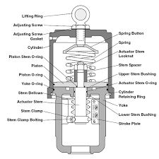actuator diagram actuator image wiring diagram cylinder linear actuator on actuator diagram