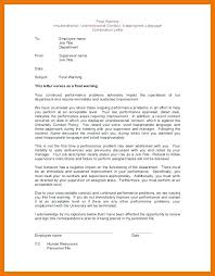 Template For Letter Of Appeal Writing A Disciplinary Sample