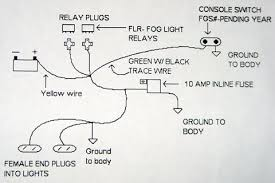 fog lamp wiring diagram Pilot Fog Light Wiring Diagram fog light wiring diagram for 1999 2004 ford mustangs mustang Fog Light Wiring Diagram Simple