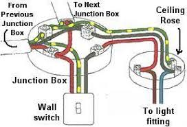 wiring in lights wiring image wiring diagram lights wiring lights image wiring diagram on wiring in lights