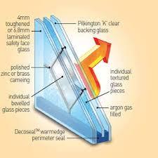 composite door glass designs glazing