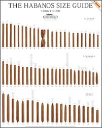 Cigar Chart Poster The Habanos Size Guide Poster Set 2006 Review Cuban Cigar