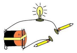 light bulb wire battery facbooik com Bulb Wiring Diagram conductivity activity www teachengineering light bulb socket wiring diagram