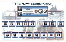 navy decorations chart us ribbon don org rev