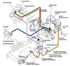rx 8 engine diagram wiring diagram completed rx 8 diagram rotaries mazda engineering motor engine mazda rx8 engine diagram rx 8 engine diagram