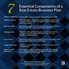 Real Estate Business Plan Template Writing A Business Plan Wwwnarrealtor 15