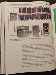 solar disconnect wiring diagram wiring library solar wiring books library of wiring diagram u2022 wiring a disconnect box solar dc disconnect
