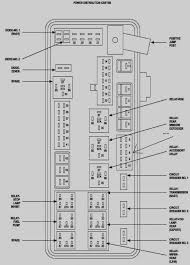 21 trend 2008 pt cruiser fuse box diagram peugeot 206 s auto genius 2008 pt cruiser fuse box location 21 new of 2008 pt cruiser fuse box diagram 2010 automotive wiring