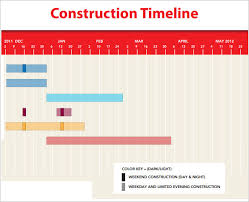 Construction Project Schedule Template Excel Free Project Management Templates Planning Scheduling