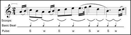 A half rest (or minim rest) lasts the … 2 4 Or 4 8 Time Ultimate Music Theory