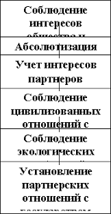 Планирование культуры предприятия Рефераты ru Задачи планирования культуры предприятия