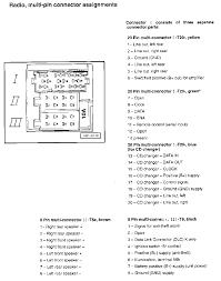 2000 jetta radio wiring diagram 2001 with passat marvelous best of 2005 vw jetta radio wiring diagram 2000 jetta radio wiring diagram 2001 with passat marvelous best of vw golf