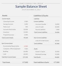 balance sheet template free online 11 best homwork images on pinterest accounting beekeeping and finance