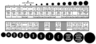Plug Size Chart After 1 Inch 70 Clean Gauge Inch Chart
