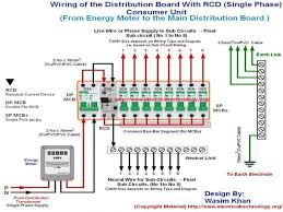 how to wire a house fuse box diagram somurich com house fuse box diagram for gfci how to wire a house fuse box diagram house fuse box wiring diagram electrical fuse