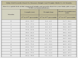 Boxer Puppy Weight Chart 10 Features Of Rottweiler Puppy Weight Chart That Make