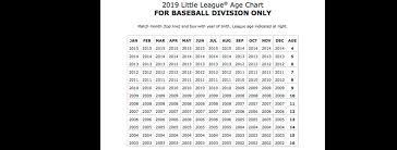 Little League Baseball Age Chart 2014 Las Vegas Little League Home