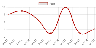 Chart Js Time Series Example Chart Js X Axis Values Getting Repeated Twice Stack Overflow