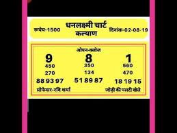 Videos Matching 01 07 19 Time Bazar Strong Game Mahadev