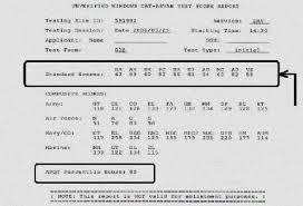 Navy Jobs Asvab Score Asvabs Scores
