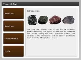 Types Of Coal Earth Science
