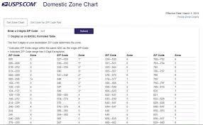 2019 Postage Rate Chart Printable 13 Discriminative Usps Postal Zone Chart