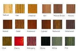 Minwax Stain Mixing Chart Minwax Stain Color Chart On Pine Addly Co