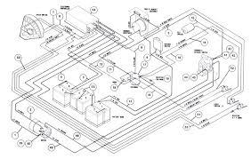 Gas Club Car Precedent Wiring Diagram 88 Club Car Wiring Diagram