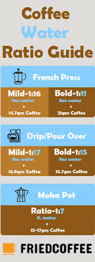 Pour Over Coffee Ratio Chart Coffee Water Brewing Ratio Coffee Basics Friedcoffee