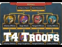 Lords Mobile T4 Troops Unlocked Warning Might Become Disheartened