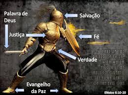 Resultado de imagem para vencendo batalhas espirituais