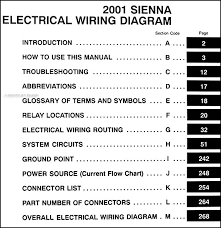 1999 toyota camry wiring diagram wiring diagram and hernes toyota hiace radio wiring diagram and schematic