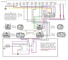 basic wiring schematic for a race car inside race car wiring race car wiring harness kit at Race Car Wiring Diagram