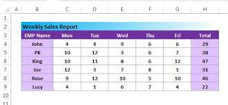 Weekly Sales Chart In Excel Pk An Excel Expert