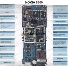 mobile phone schematic circuit diagram free download    nokia solution diagram