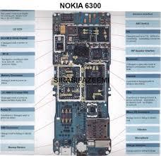 mobile phone schematic circuit diagram free download    nokia solution diagram