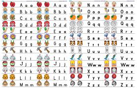 Alphabet Chart Pdf Download Sounds Like Fun Alphabet Card Download