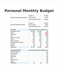 How To Make A Monthly Budget On Excel Personal Monthly Budget Excel Complete Spreadsheet Simple Though
