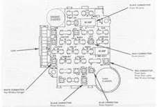 1981 camaro fuse box location complete wiring diagrams \u2022 1988 Camaro Fuse Box Location 1981 el camino fuse box diagram wire center u2022 rh protetto co 2000 camaro fuse box 1967 camaro fuse box