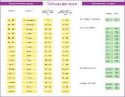 "<b>Карнавальный костюм</b> ""<b>Тигренок</b> Тимка"", размер 104-52 | Купить ..."