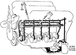 gmc 7400 engine oil flow diagram gmc automotive wiring diagrams gmc vortec 7400 engine oil flow diagram gmc home wiring diagrams