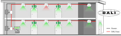 emergency lighting products dali and self test functionality